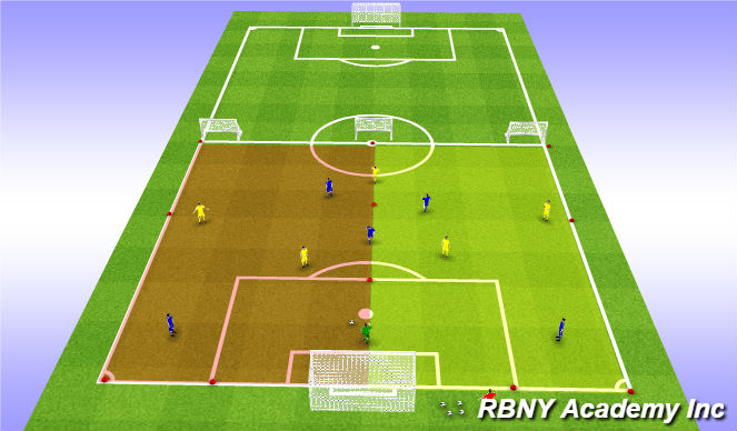 Football/Soccer Session Plan Drill (Colour): Main - Zones