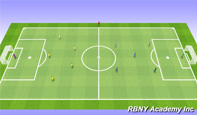 Football/Soccer Session Plan Drill (Colour): Game - 5v5s