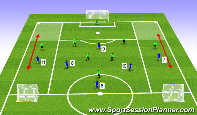 Football/Soccer Session Plan Drill (Colour): Wide Channels