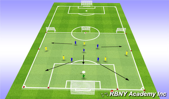 Football/Soccer Session Plan Drill (Colour): Condition - Counter Goals
