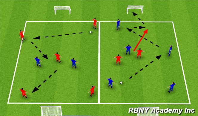 Football/Soccer Session Plan Drill (Colour): 4v2+1