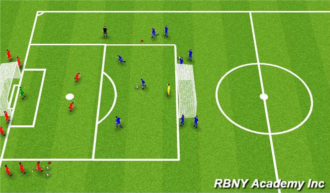 Football/Soccer Session Plan Drill (Colour): Villas-Boas 3v2 transition