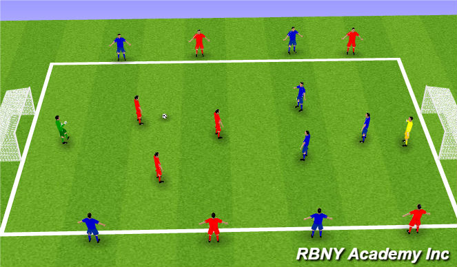 Football/Soccer Session Plan Drill (Colour): 3v3+Bumpers
