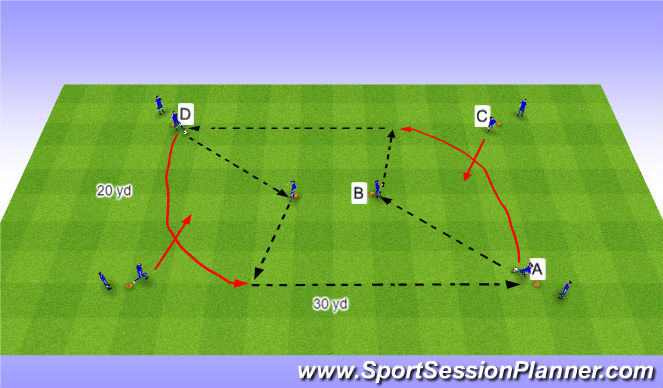 Football/Soccer Session Plan Drill (Colour): Rectangle Passing Pattern 2
