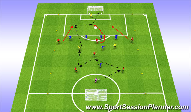 Football/Soccer Session Plan Drill (Colour): Game: 7v7+2