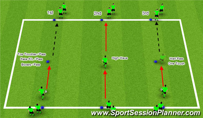 Football/Soccer Session Plan Drill (Colour): Warm-ups/Technical Training