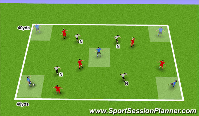 Football/Soccer Session Plan Drill (Colour): SSG: 9v5 Transition