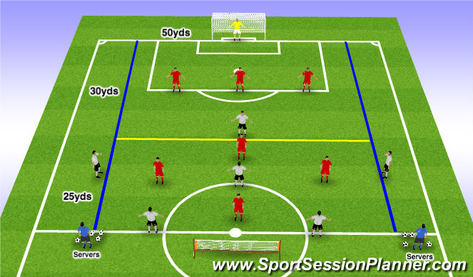 Football/Soccer Session Plan Drill (Colour): 6v4 to 4v4 - Counter Press Direct Play