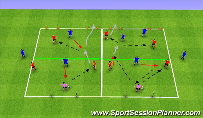 Football/Soccer Session Plan Drill (Colour): WE 1/2: Interior Channel