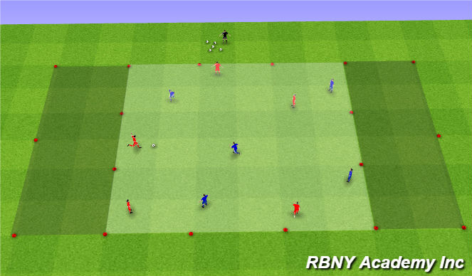 Football/Soccer Session Plan Drill (Colour): Intro - Endzones