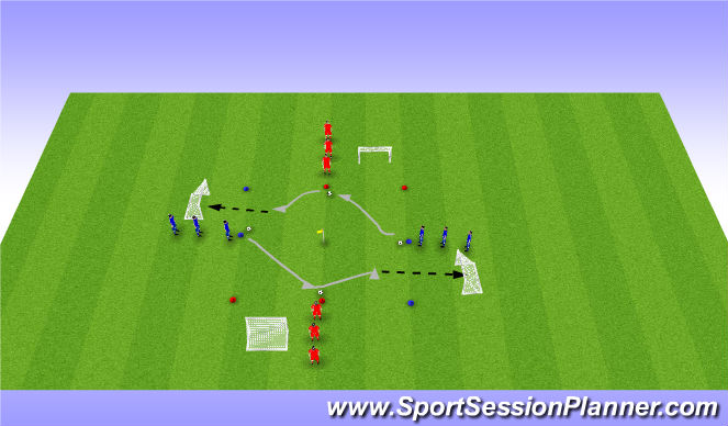 Football/Soccer Session Plan Drill (Colour): Scoring