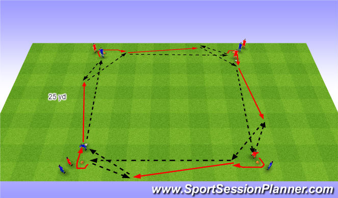Football/Soccer Session Plan Drill (Colour): Square Passing Pattern 1