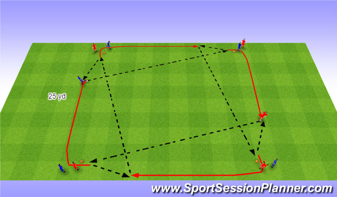 Football/Soccer Session Plan Drill (Colour): Square Passing Pattern 2