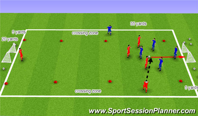 Football/Soccer Session Plan Drill (Colour): Finishing from Crosses