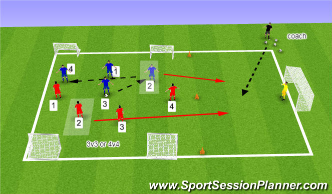 Football/Soccer Session Plan Drill (Colour): 3v3 to 1v1