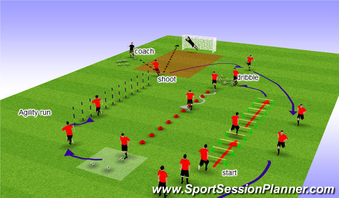 Football/Soccer Session Plan Drill (Colour): SAQ Session