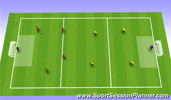 Football/Soccer Session Plan Drill (Colour): SSG (30 min)
