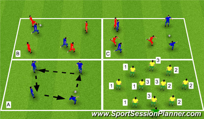 Football/Soccer Session Plan Drill (Colour): Combinations/Partnerships
