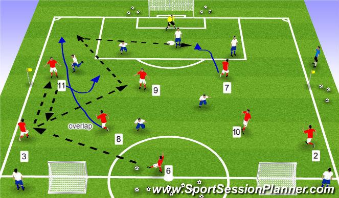 Football/Soccer Session Plan Drill (Colour): POP 7+1v7