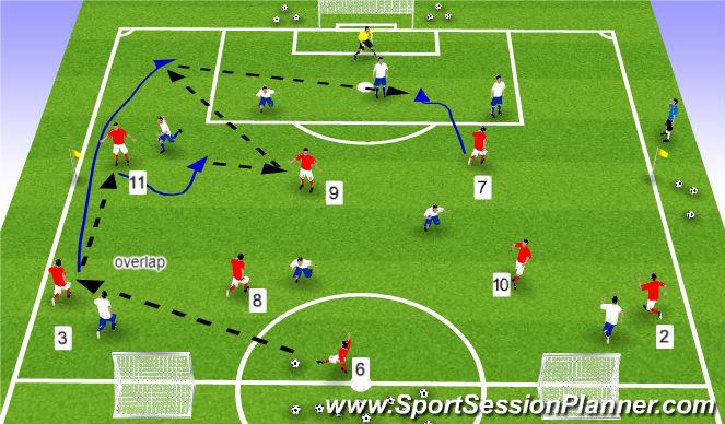 Football/Soccer Session Plan Drill (Colour): POP 8v9