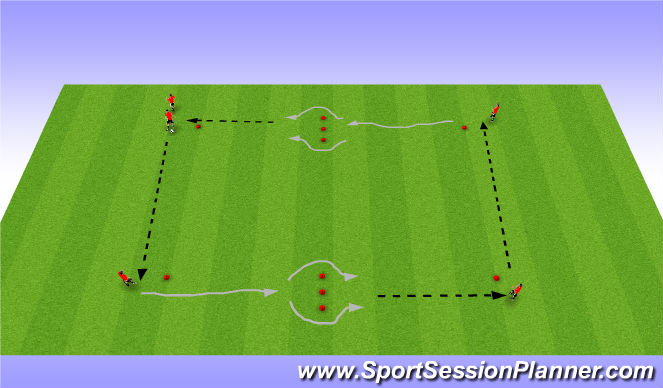 Football/Soccer Session Plan Drill (Colour): Passive 1v1