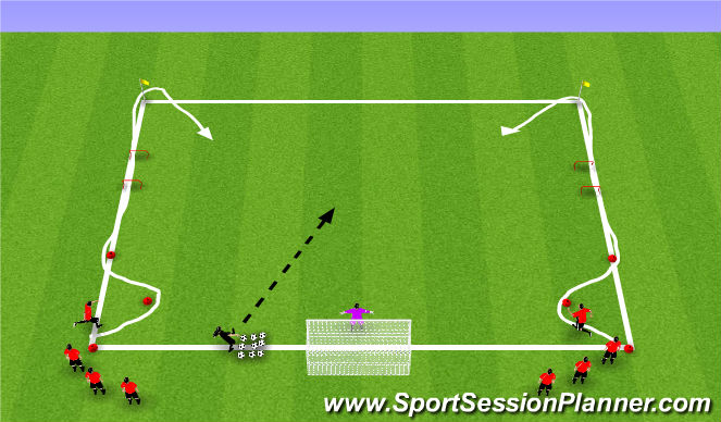 Football/Soccer Session Plan Drill (Colour): 1v1 Obstacle Race