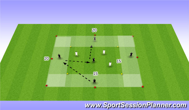 Football/Soccer Session Plan Drill (Colour): Warm Up - 5v3 - Rondo (Picture Frame)
