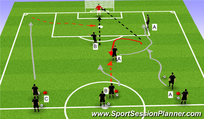 Football/Soccer Session Plan Drill (Colour): Warm U - Shoot, Lay off, Cross