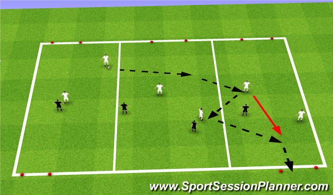Football/Soccer Session Plan Drill (Colour): Global #1 - 6 Goal Game