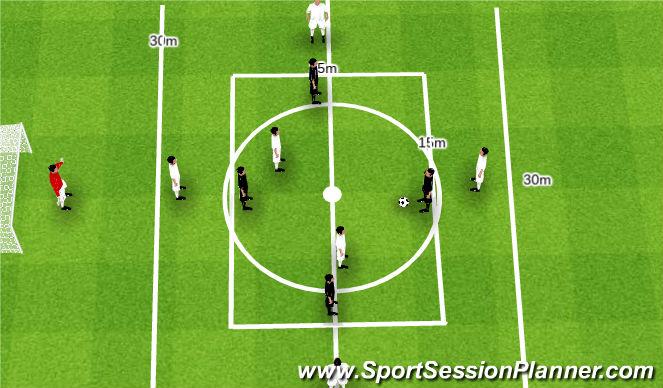 Football/Soccer Session Plan Drill (Colour): Analytical #1 - 4v2 to 6v4