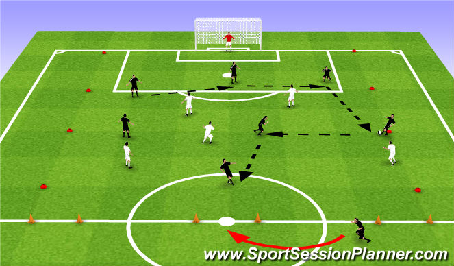 Football/Soccer Session Plan Drill (Colour): Analytical #2 - 8v5 +Target
