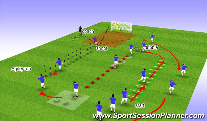 Football/Soccer Session Plan Drill (Colour): SAQ Session