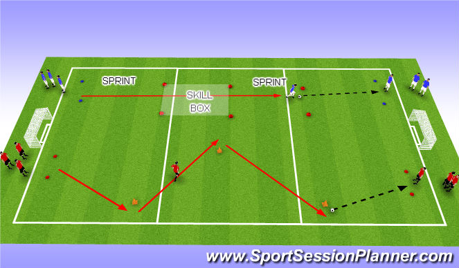 Football/Soccer Session Plan Drill (Colour): Running with th Ball