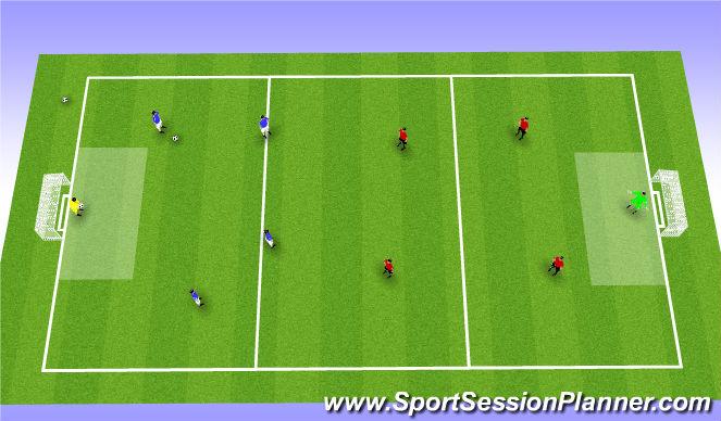 Football/Soccer Session Plan Drill (Colour): SSG (30 min)