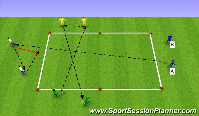 Football/Soccer Session Plan Drill (Colour): Langar og stuttar sendingar.