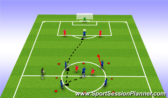 Football/Soccer Session Plan Drill (Colour): Possession Transition