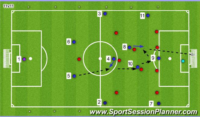 Football/Soccer Session Plan Drill (Colour): 11v11