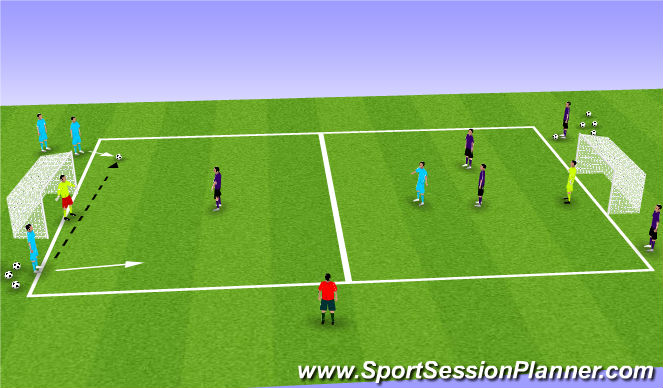 Football/Soccer Session Plan Drill (Colour): Teaching/ learning
