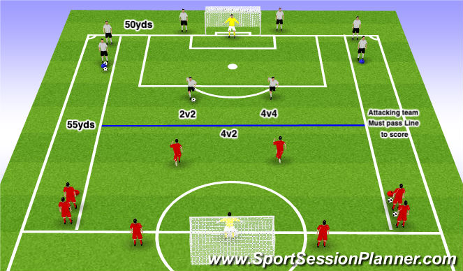 Football/Soccer Session Plan Drill (Colour): Attacking Transition - 2v2-4v4