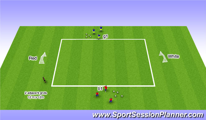 Football/Soccer Session Plan Drill (Colour): Side Moves #1