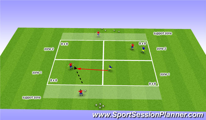 Football/Soccer Session Plan Drill (Colour): Tech 1:Combination Play