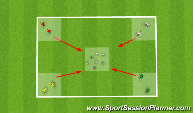 Football/Soccer Session Plan Drill (Colour): Capture the Balls