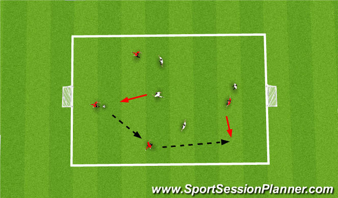 Football/Soccer Session Plan Drill (Colour): Play/Game