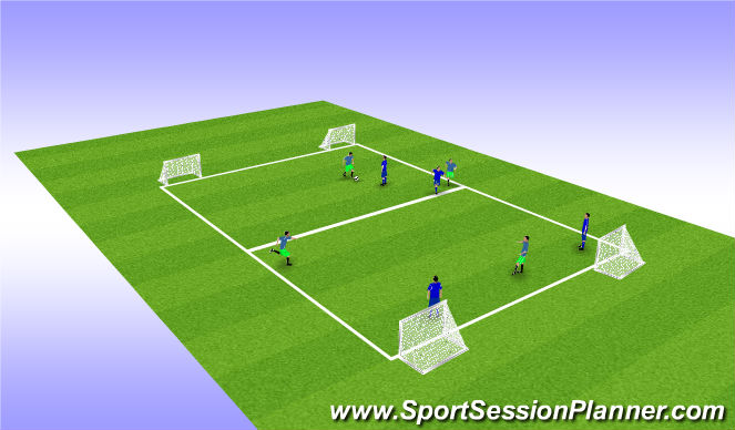 Football/Soccer Session Plan Drill (Colour): Find the goal