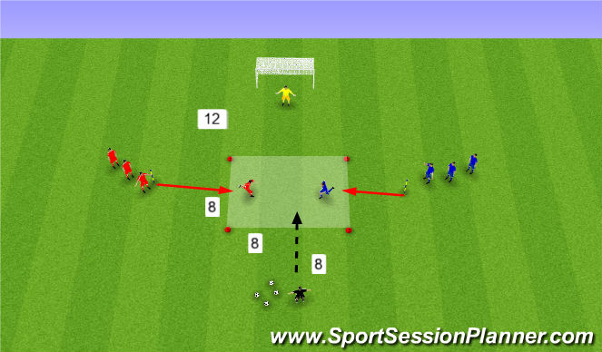 Football/Soccer Session Plan Drill (Colour): Receiving Back to Goal