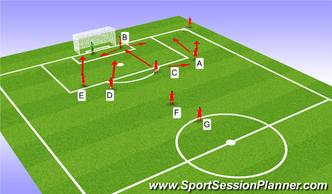 Football/Soccer Session Plan Drill (Colour): Set Piece: Short  Corner Options
