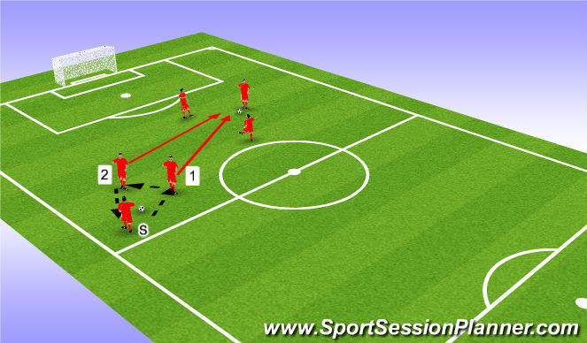 Football/Soccer Session Plan Drill (Colour): Technical Work 20 mins