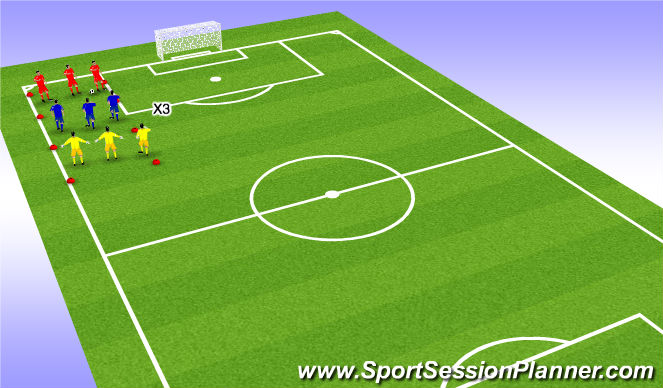 Football/Soccer Session Plan Drill (Colour): 3 v 3s 25mins