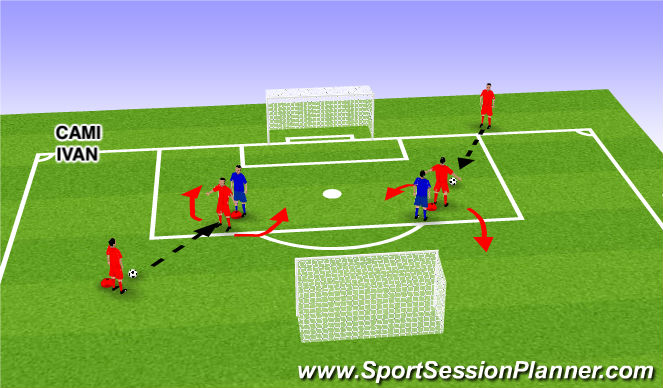 Football/Soccer Session Plan Drill (Colour): Back to Goal under Pressure