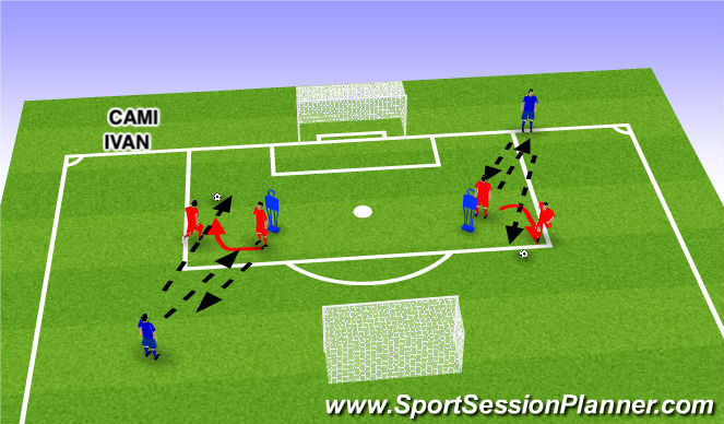 Football/Soccer Session Plan Drill (Colour): 1-2 Spin w/angle